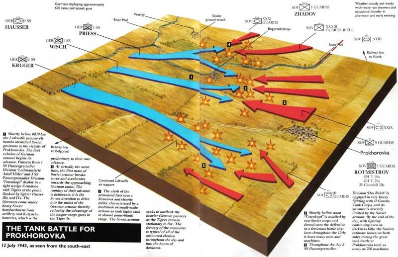 Mapa taktyczna Prochorówka